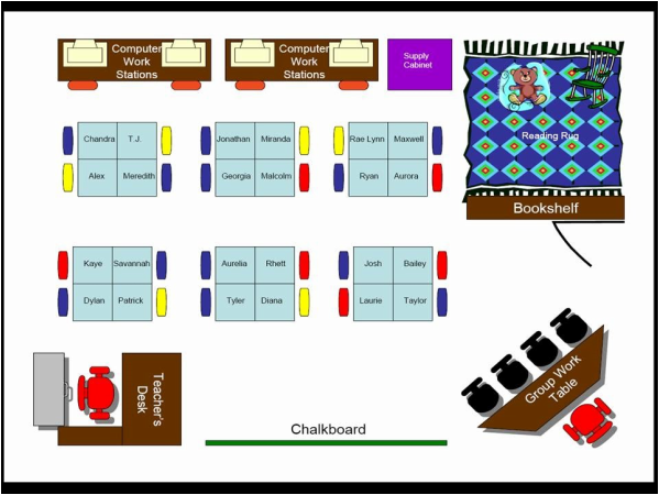 Classroom Design For Disabled Students ~ Environment classroom of mr williams